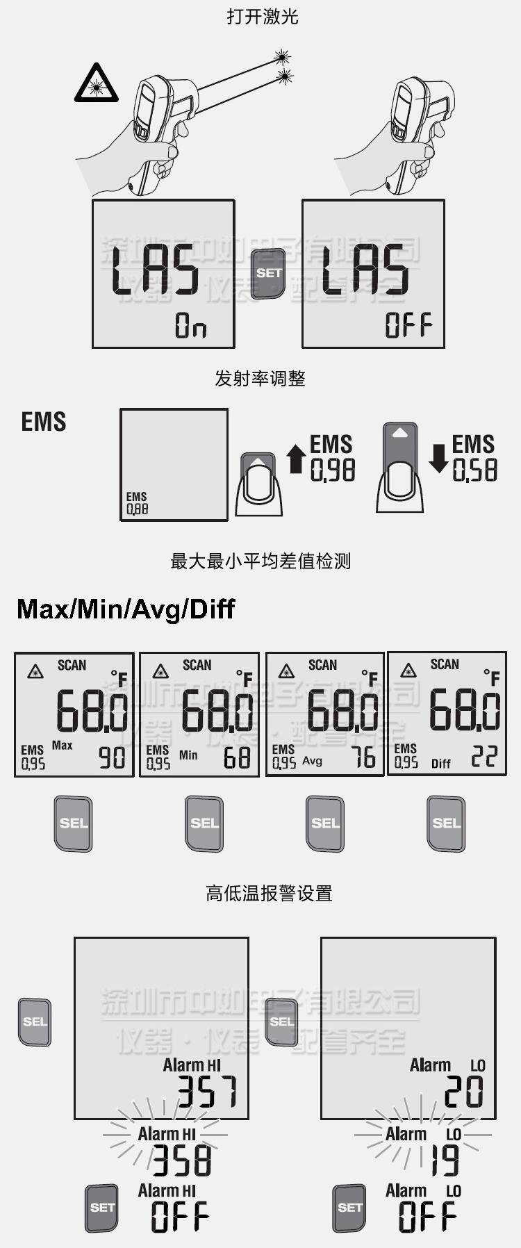 福禄克-MT4MAX,MT4MAX+-详情_08.jpg