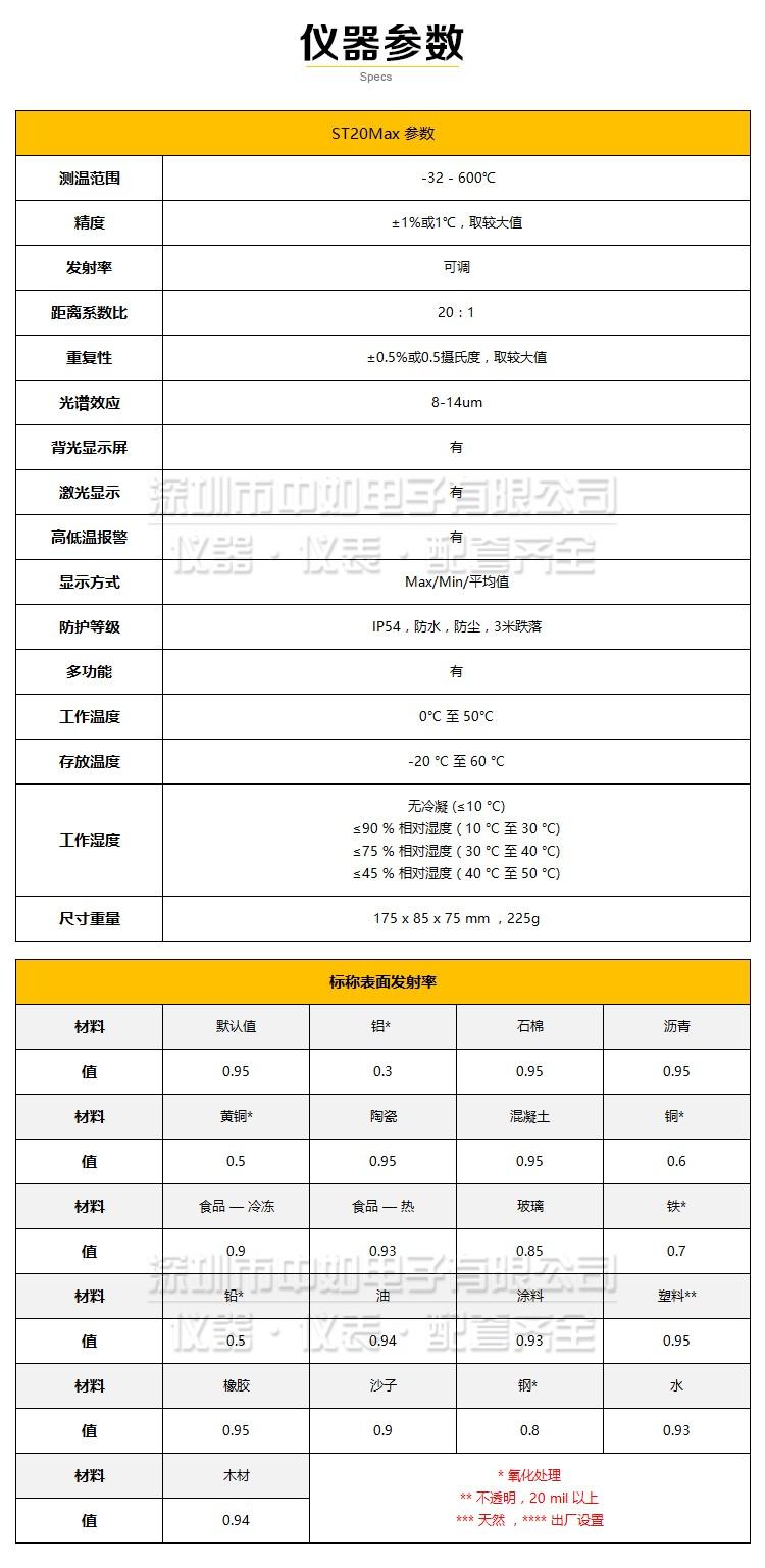 福禄克-ST20Max-详情_06.jpg